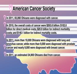 cancer 2-15