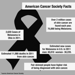 Skin Cancer_4-12-12