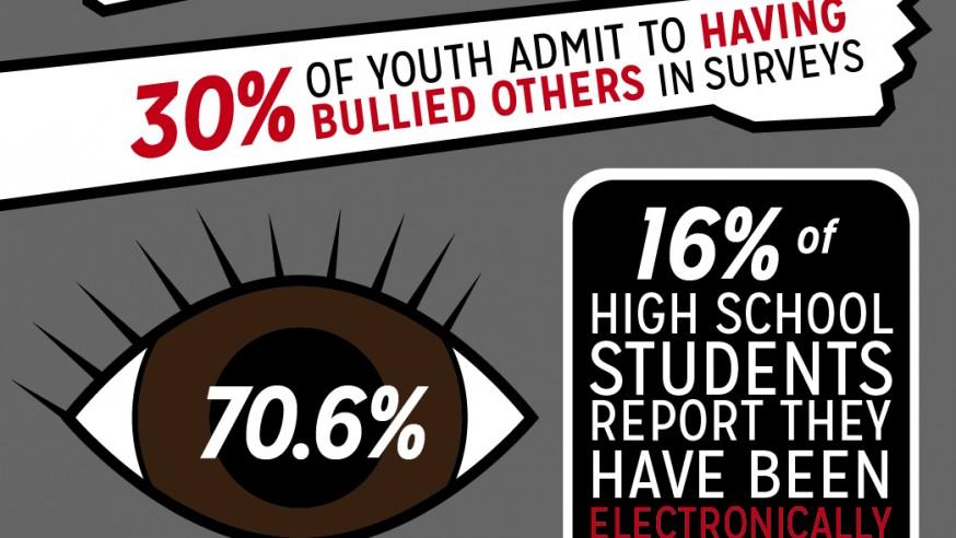 YSU Says No To Bullying