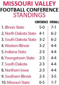 11-4 Standings