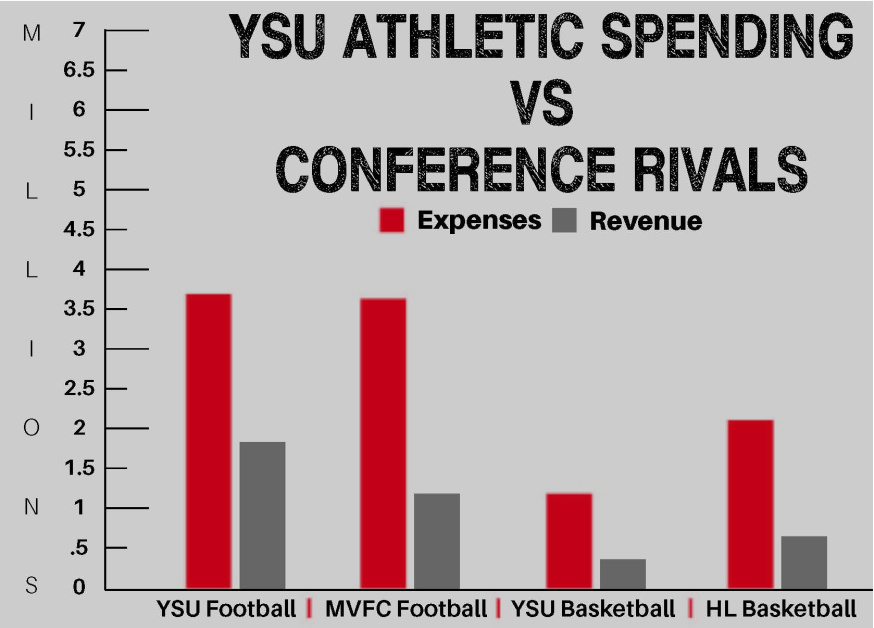 conference rivals