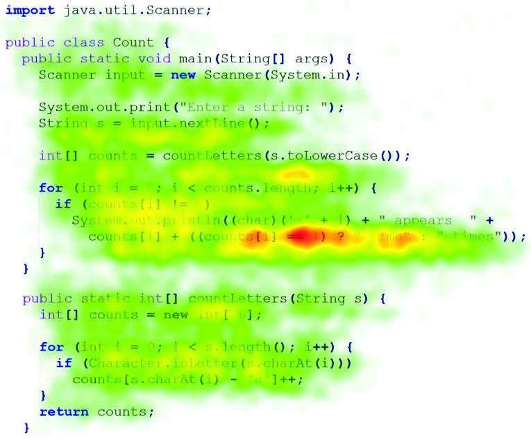 Rastreadores oculares para estudiar cómo trabajan los desarrolladores