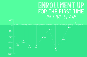 enrollmentgraphic-01
